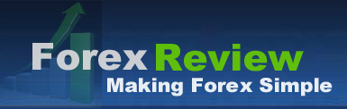 Forex useful review